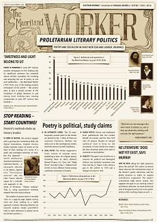 Poster: Proletarian literary politics