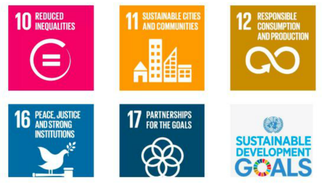 A picture of the UN sustainable development goals.