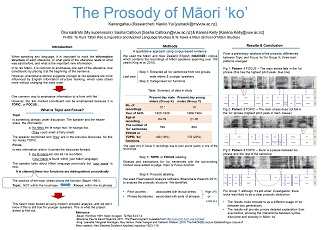 Poster: The Prosody of Māori 'ko'